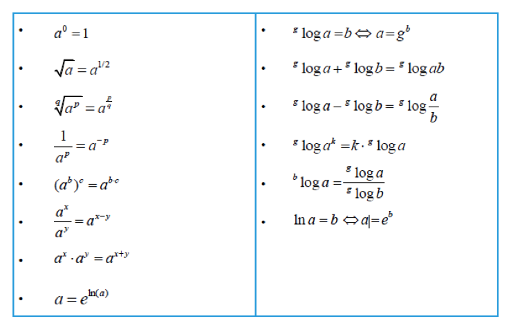 wiskunde b oefenen